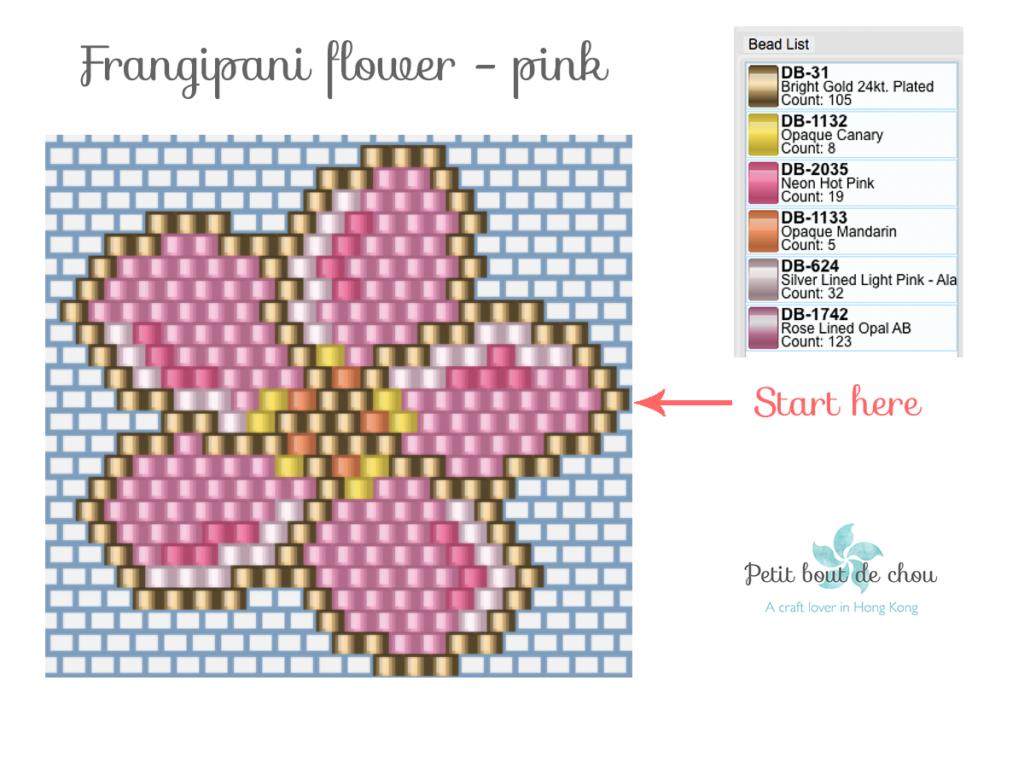 Frangipani pink pattern Petit Bout de Chou