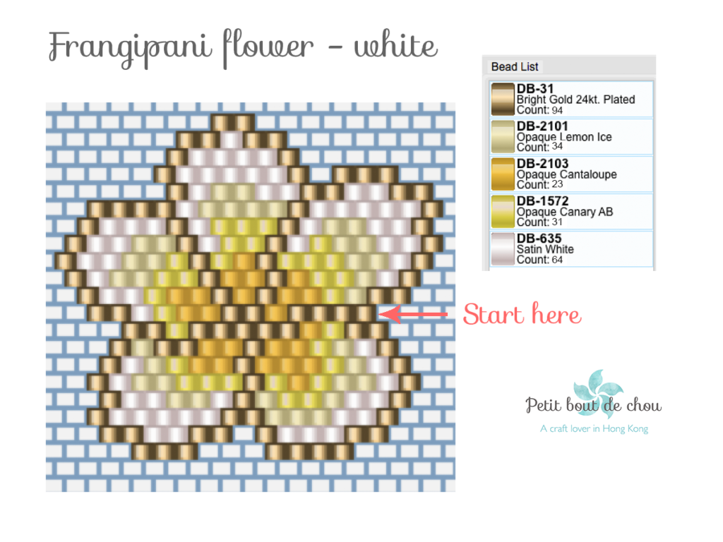 Frangipani white pattern Petit Bout de Chou