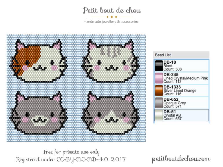 Diagramme Petits chats kawaii