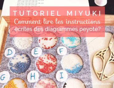 title miyuki diagramme peyote lecture word chart